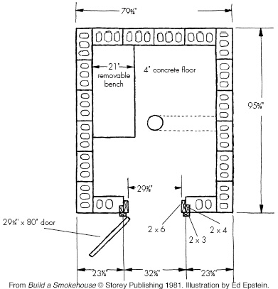 Concrete block smokehouse floor plan